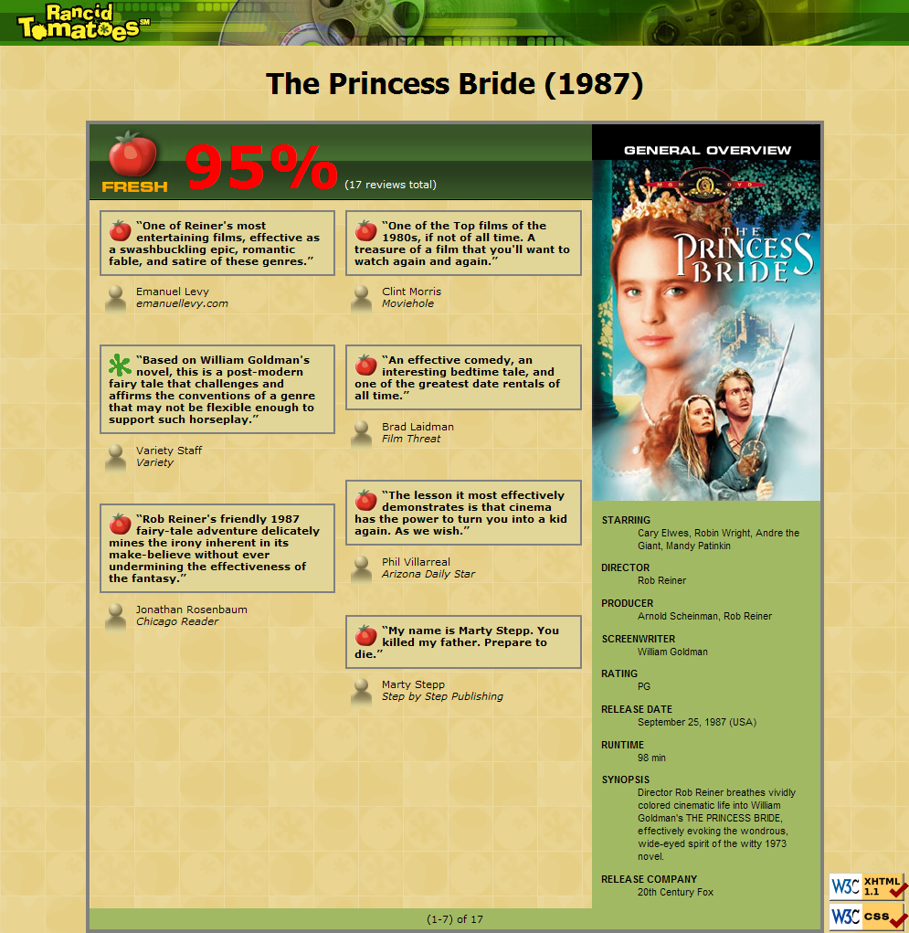 an introduction to an analysis of the princess bride movie The princess bride essay  comparative essay introduction example  this movie as the princess bride to this student dec 3,.